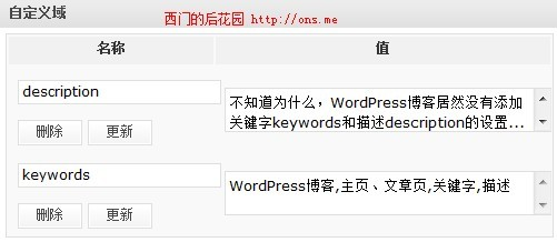 帮你的WordPress博客添加主页、文章页的关键字和描述